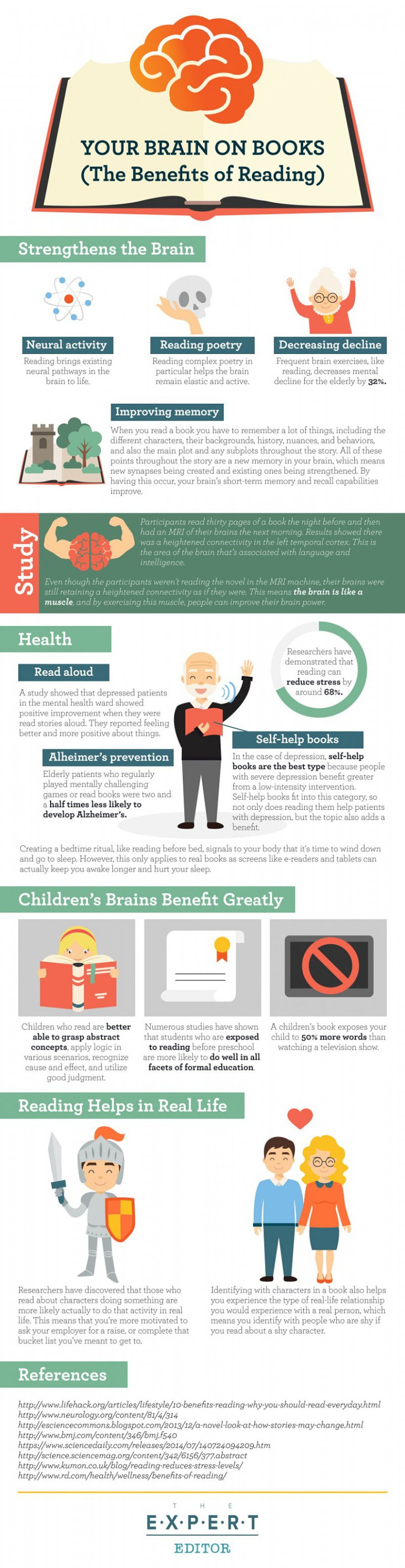 your-brain-on-books-full-infographic
